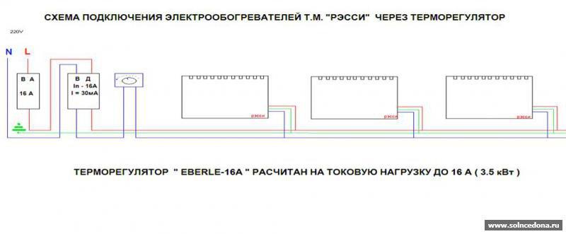 конвекторного типа «РЭССИ»